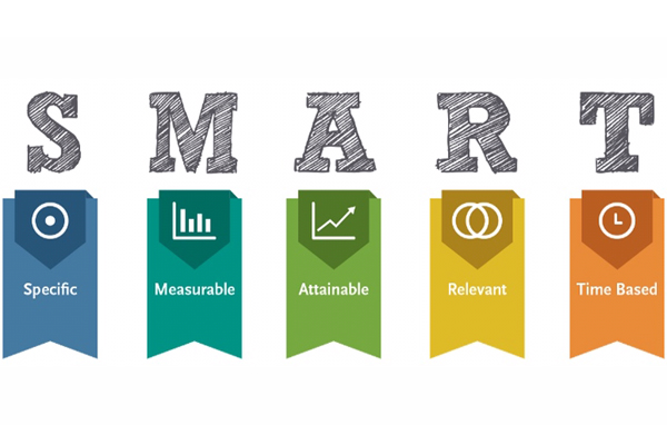 Đặt Mục tiêu tiếp thị SMART cho năm 2018