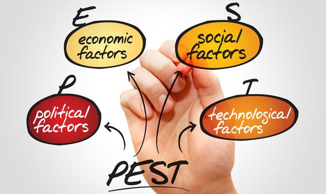 Mô hình phân tích kinh doanh PEST