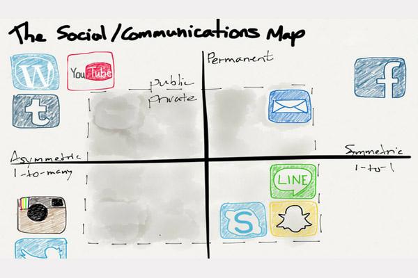 Làm thế nào để tiếp thị truyền thông hiệu quả?
