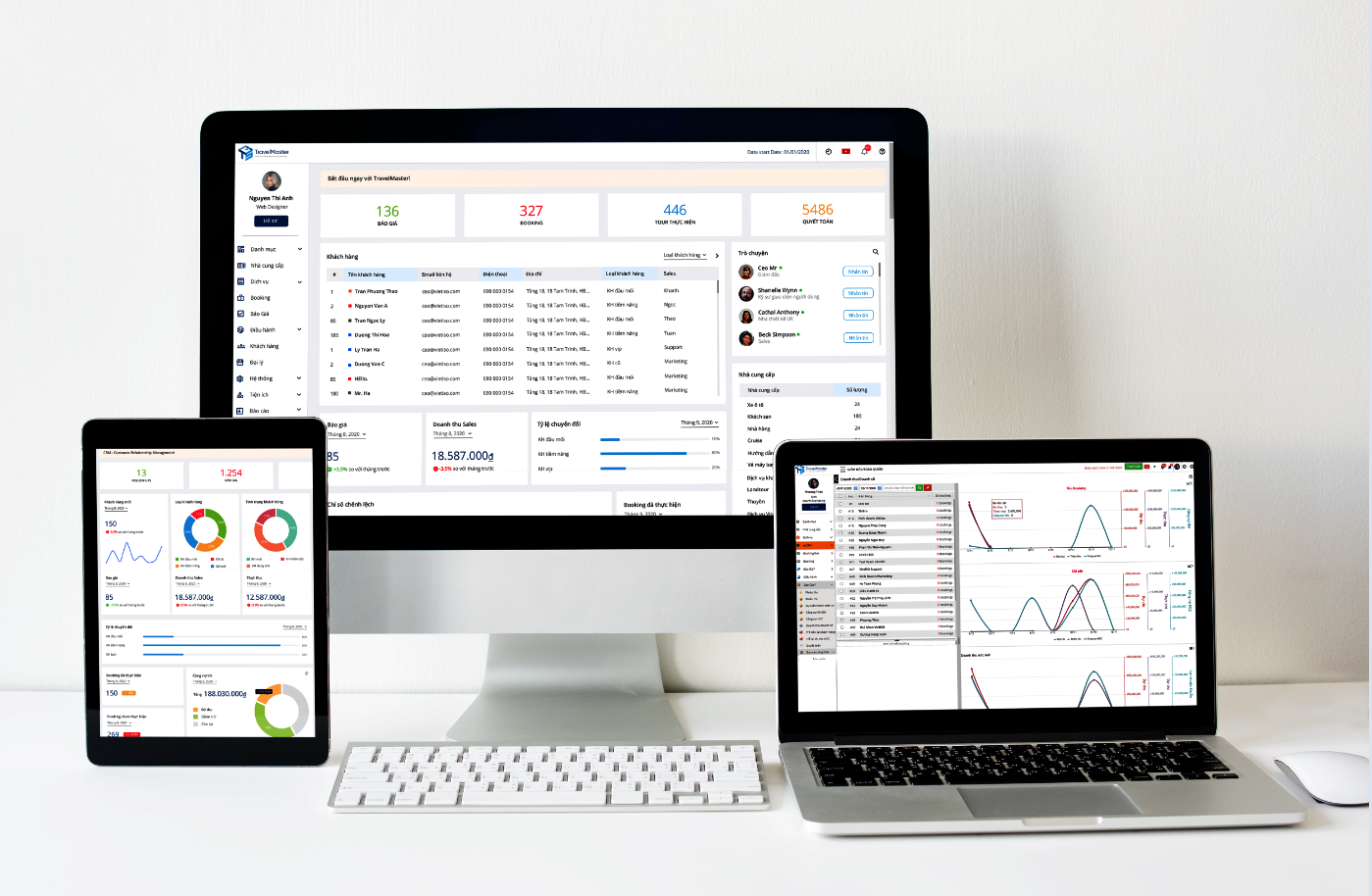 TravelMaster giải quyết bài toán quản trị cho 1000+ doanh nghiệp lữ hành