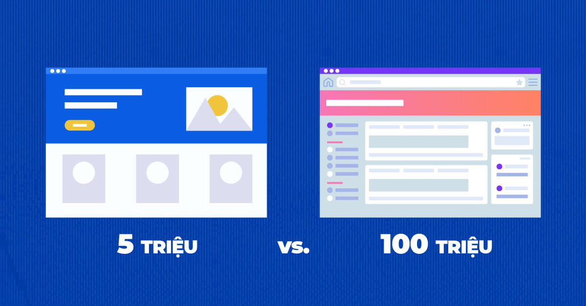 Sự khác biệt giữa Website Du lịch vài triệu và Website Du lịch trăm triệu