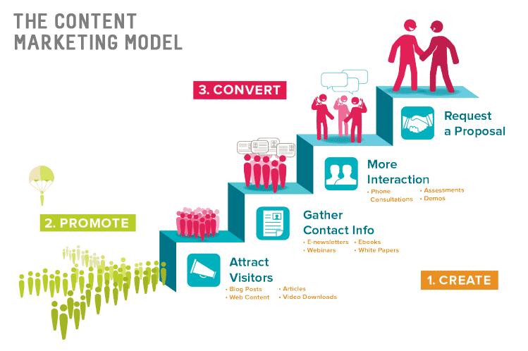 6 chiến lược Marketing Du lịch cho doanh nghiệp vừa và nhỏ