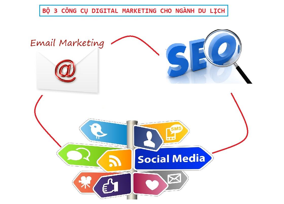 Bộ 3 công cụ Digital Marketing cho ngành Du Lịch