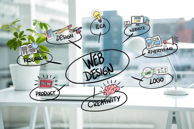 Kinh nghiệm thuê đơn vị thiết kế website uy tín