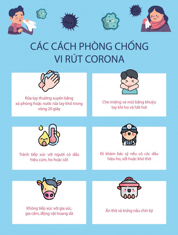 phong-chong-virus-covid19