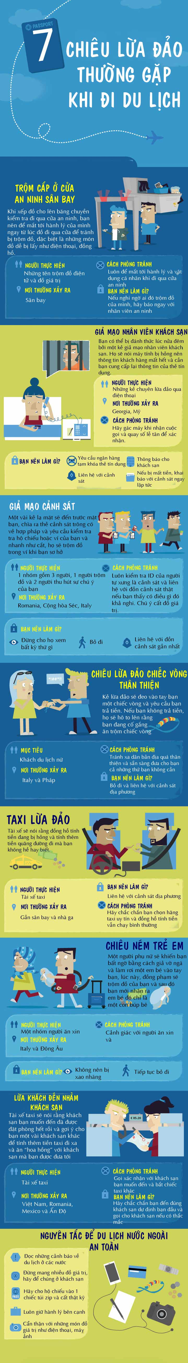 7-chieu-lua-dao-thuong-gap-khi-di-du-lich