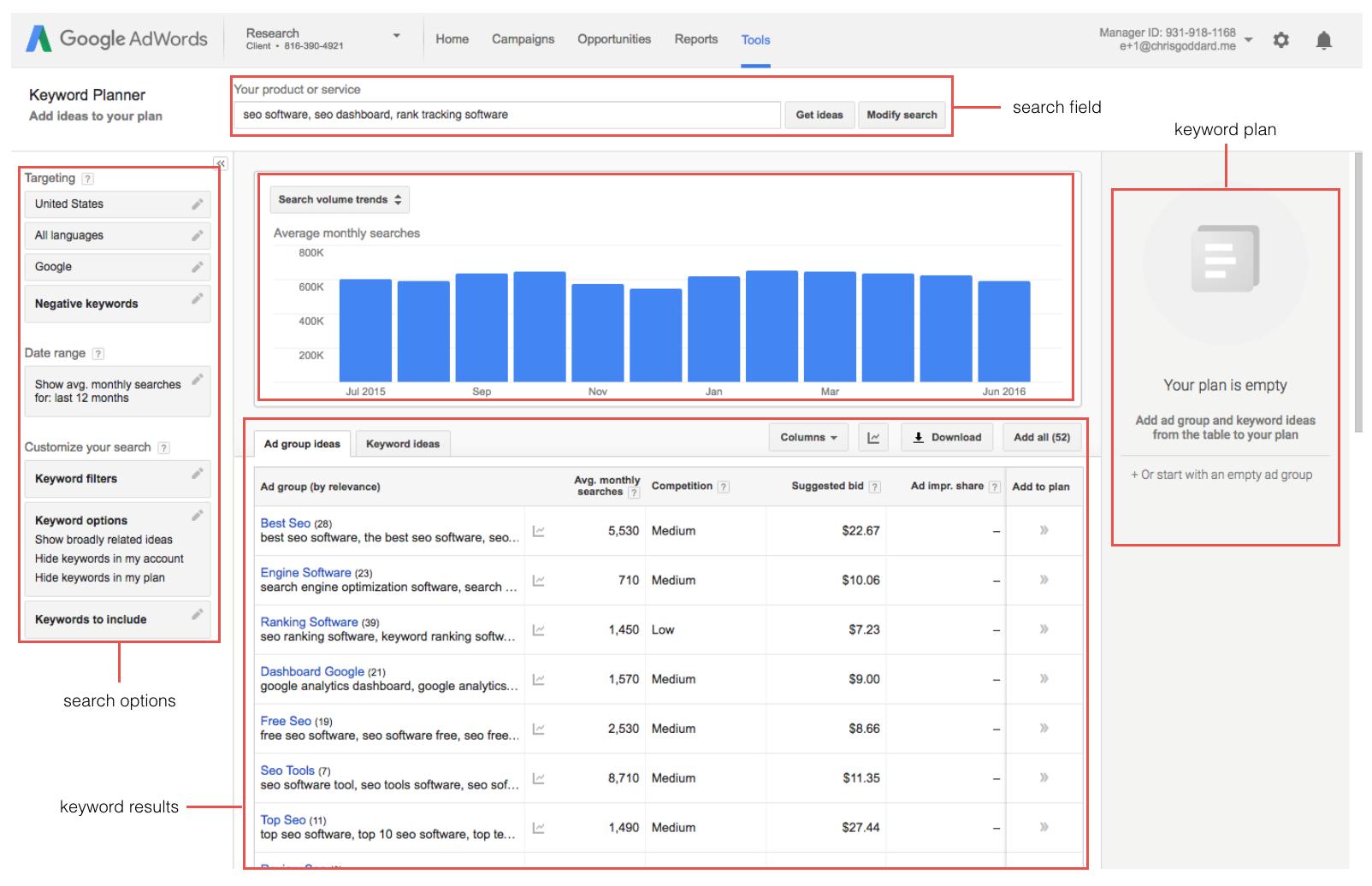 Google Keyword Planner - Công cụ nghiên cứu từ khóa chính chủ