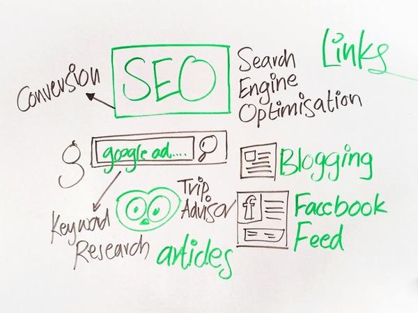 6 khoá học Online Content Writing nâng cao kỹ năng viết content bằng tiếng Anh