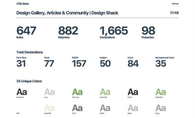30 công cụ tuyệt vời các Designer không thể bỏ qua (Phần 1)