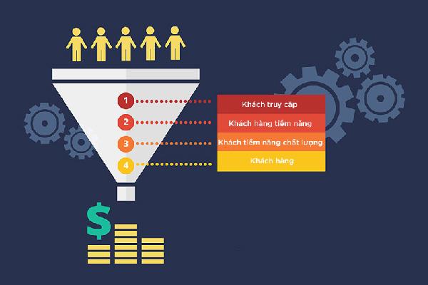 Làm thế nào để tạo khách hàng tiềm năng chất lượng?