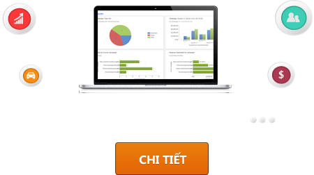Phần mềm Travel CRM